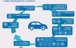 Лизинг автомобиля для юридических лиц: как проходит покупка б/у авто, договор, условия, преимущества, минусы, документы, как работает для грузовых