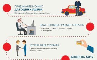Ремонт по страховке осаго: что выбрать — ремонт машины или деньги после дтп, сроки выплаты компенсации за автомобиль