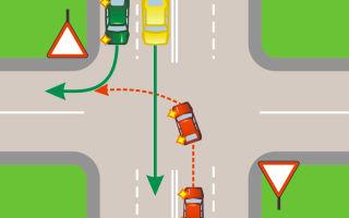 Знак «уступи дорогу» на перекрестке: кому, как правильно уступать на нерегулируемом, на главную, если не уступил — штраф, если пешеходу
