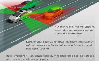 Слепые зоны автомобиля: датчики, контроль, система, зеркала, что влияет на увеличение слепых зон легкового автомобиля