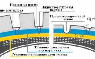 Протектор зимних шин: высота, глубина, рисунок, минимальный и остаточных, износ, допустимый протектор