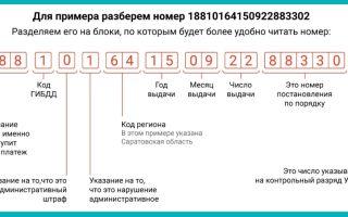 Как расшифровать штраф по номеру постановления гибдд