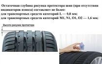 Протектор летних шин: глубина, высота, толщина, минимальный и допустимый, остаточный, какой у новой, износ, направление рисунка, виды