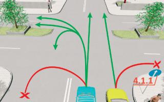 Знак «движение прямо»: зона действия, что запрещает, движение по полосам, проезд на перекрестке, штраф за нарушение пдд, знак и светофор