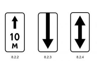 Знак остановка запрещена: зона действия, стоянка под знак, когда можно высадить пассажира, исключения, знак со стрелкой, стоянка перед и после, время остановки, зона действия, размер знака