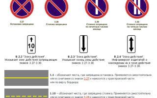 Знак остановки транспорта: как выглядят для общественного дорожные обозначения, действие, незаконная установка по пдд