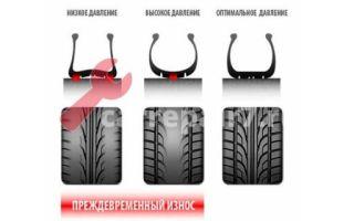 Какое давление должно быть в шинах: норма летом, зимой, в автомобиле и мотоцикле, в низкопрофильных шинах машины