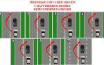 Нарушение правил обгона: какое наказание за проезд на временный знак «обгон запрещен» при отсутствии разметки, на пешеходном переходе, через сплошную, правил обгона транспортного средства, пдд, штраф