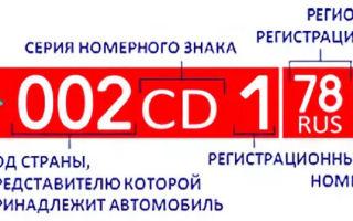 Дипломатические номера: как получить, коды страны на авто, расшифровка красного номера
