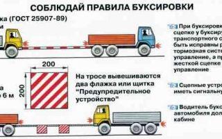 Жесткая сцепка автомобиля: перевозка для легковых, грузовых автомобилей, буксировка, расстояние, длина, своими руками, правила и категория