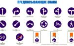 Предписывающие знаки дорожного движения: какие относят, особо предписывающие, правила движения и светофор, статья за несоблюдение требований и штрафы