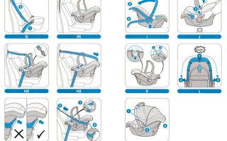Как правильно крепить детское автокресло: крепежные ремни, если для новорожденных