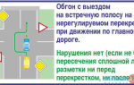 Разрешен ли обгон на перекрестке: на двухполосном, регулируемом, нерегулируемом, т-образном, равнозначном, неравнозначном, по главной, перед перекрестком