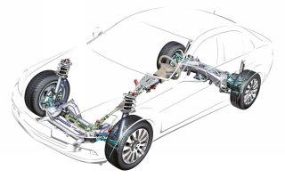 Ходовая часть авто: устройство, диагностика, ремонт