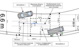 Экспертиза обстоятельств дтп: судебная, автотехническая, если повреждения не соответствуют обстоятельствам, пример