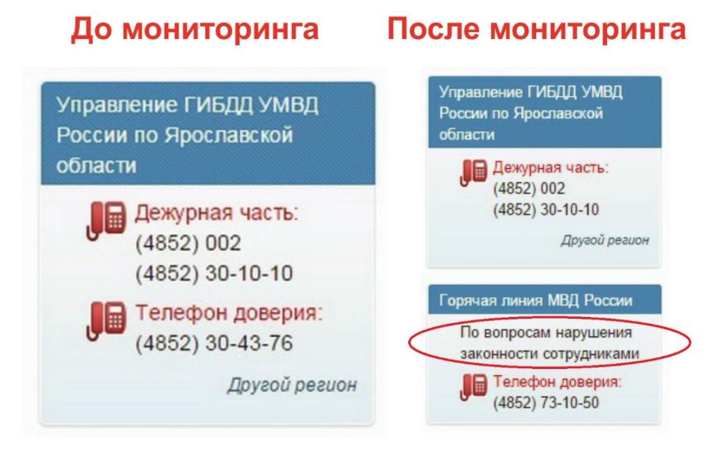 Сертификат на русского языка