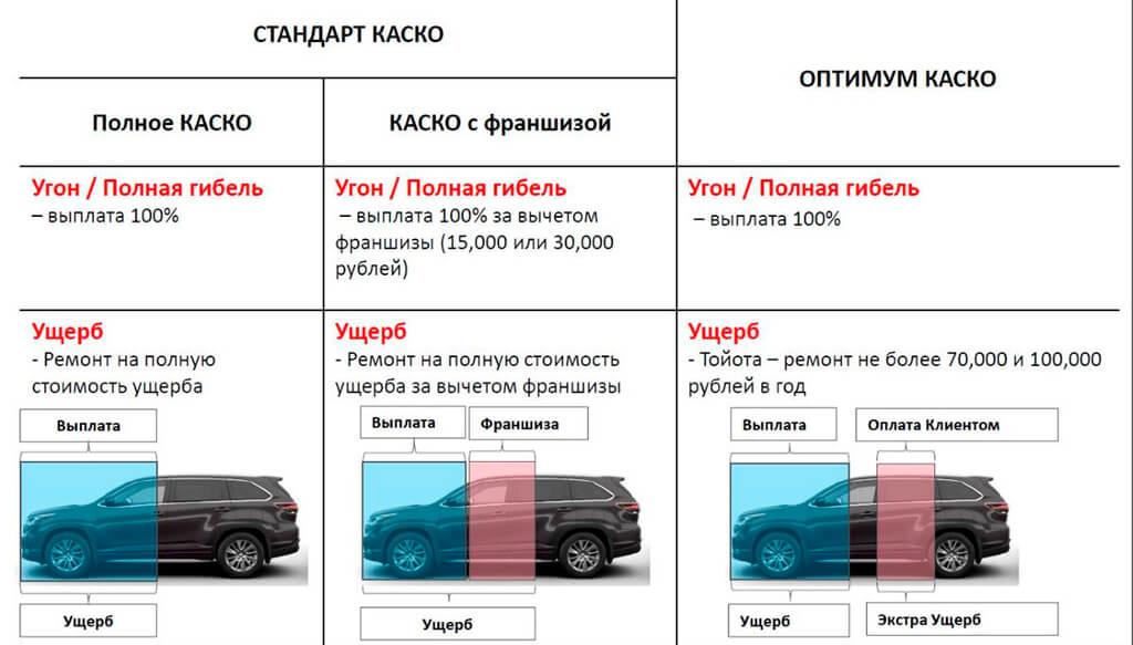 Гражданство рф с оставлением белорусского