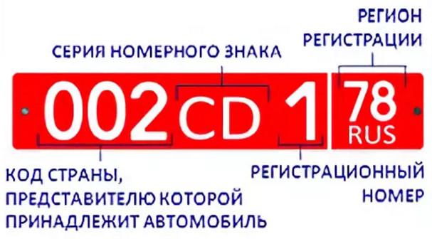 138 дипломатические номера