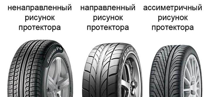 Допустимая высота рисунка протектора шин для транспортных средств категории м1