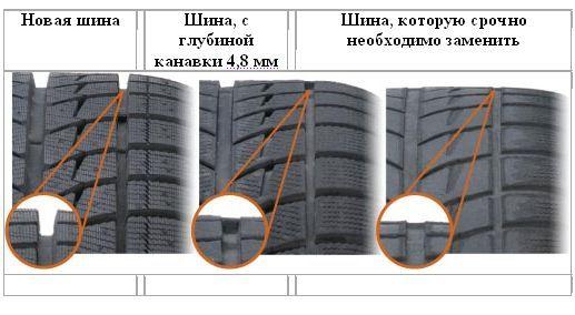 Пдд глубина протектора шин