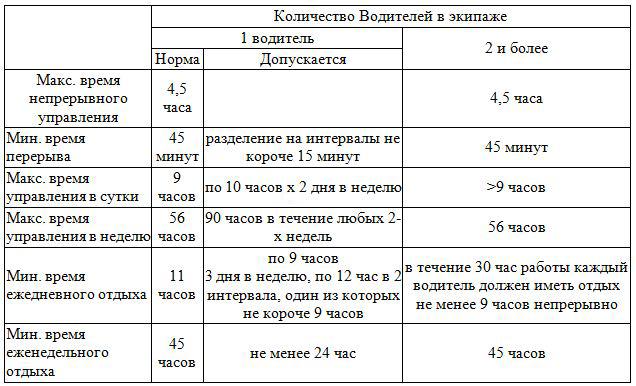 золотых москве часов советских скупка в