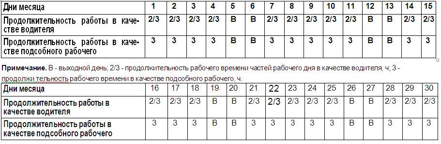 Правовое положение муниципальных унитарных предприятий по хаба