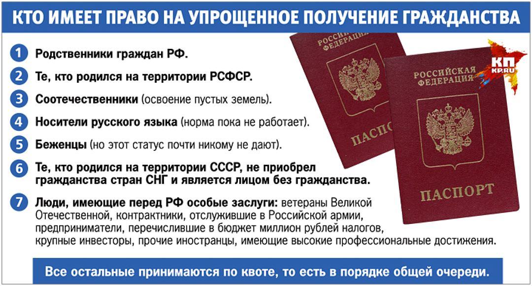 Правила замены водительского удостоверения в связи с получением гражданства 2019 году
