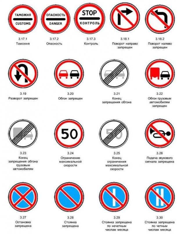 Запретные знаки почему нет размер штрафа